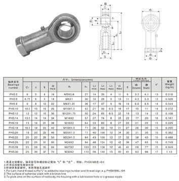ball joint rod end bearing